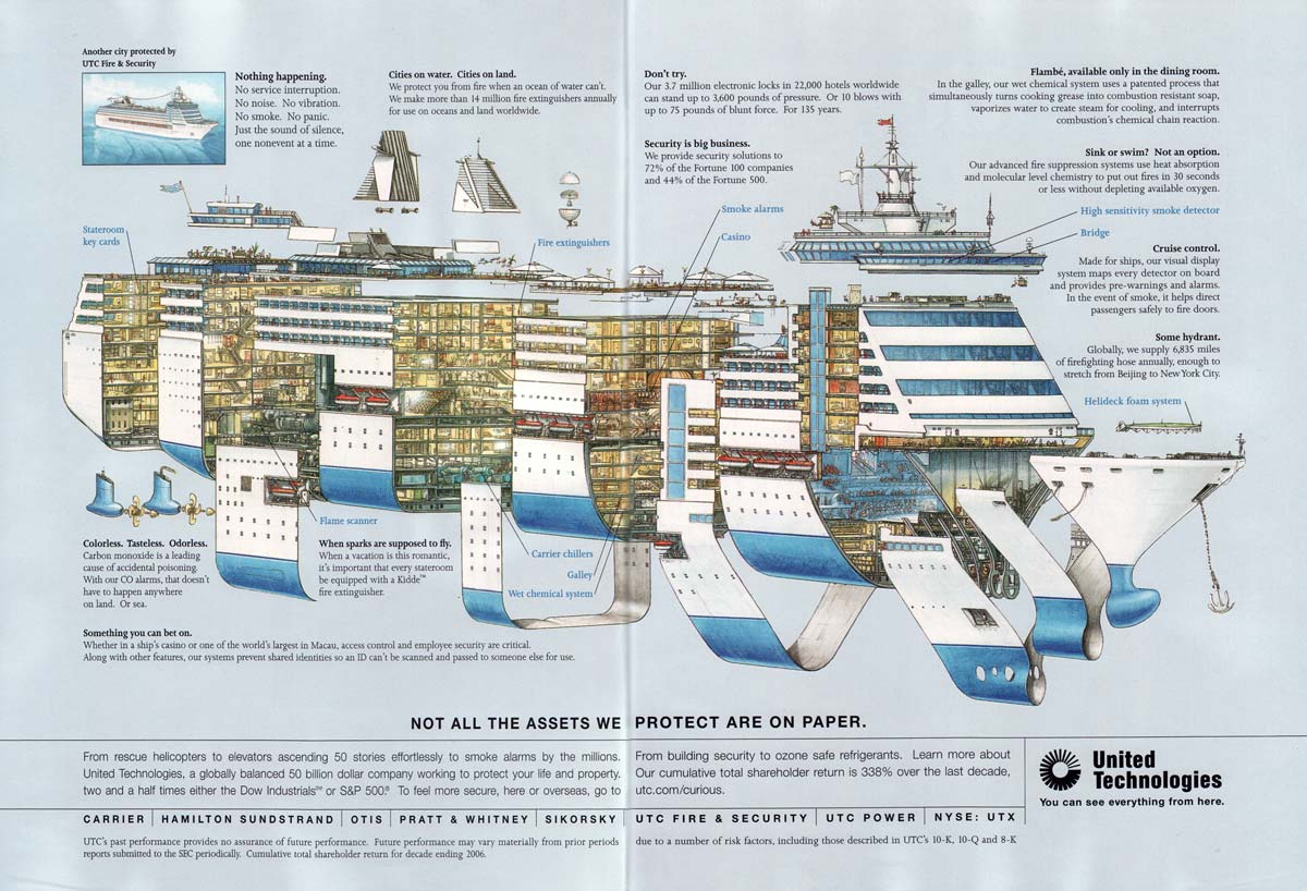 Balmoral Floor Plan Floatopia Cruise Control You Re Apparently Safe With