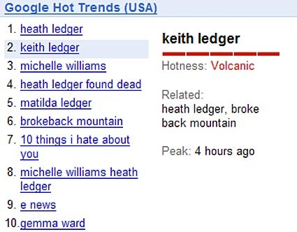 20080122-Keith-Ledger-Dead-Google-Trends-Volcanic