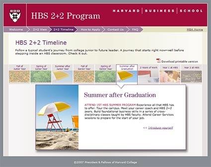 20080228-HBS-2plus2-Summer-Beach